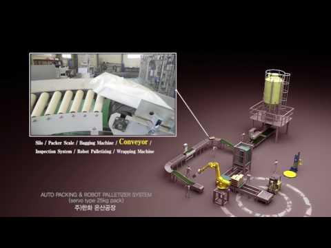 Giới thiệu video cân điện tử CAS Robot